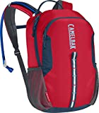 CamelBak Scout 50 oz Hydration Pack, Crimson Red/Blue Review
