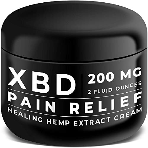 Top Pain Relieve Rubs & Ointments