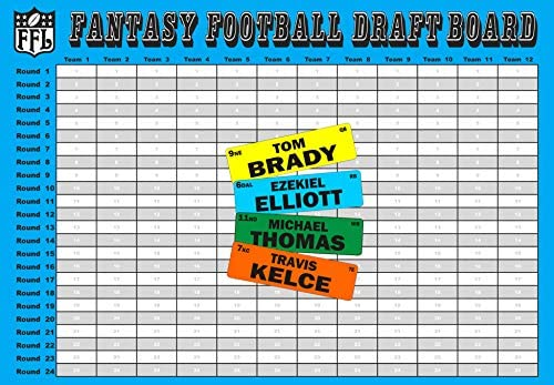 photograph relating to Printable Fantasy Football Draft Board named Myth Soccer Draft Package Uncomplicated
