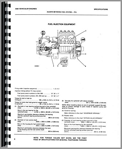Caterpillar 3304 Engine Service Manual (SN# 9Z1 and Up, 12Z1 and Up, 43V1 and Up, 46V1 and Up, 48V1 and Up, 78P1 and Up)