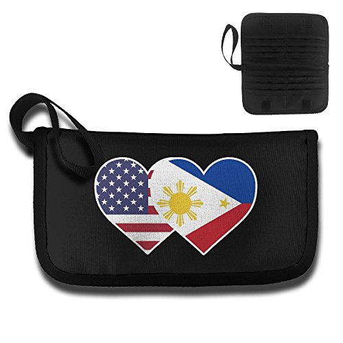 Review KBLXII BAG Philippines USA