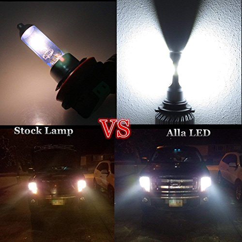 Alla-Lighting-8000lm-Xtremely-Super-Bright-COB-Xenon-White-High-Power-Mini-LED-Headlight-Bulb-Conversion-Kits-Lamps-Replacement