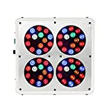 LED Grow Lights, Full Spectrum LED Plant Light for Indoor Plants and Greenhouse Plant Growing Light A4-150W Review