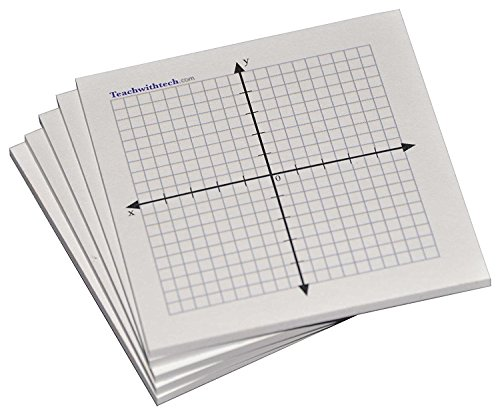 Sticky Note Mini Graph Pads - 5 Count - Graph Paper Sticky Notes 20 x 20 Four Quadrant by Teachwithtech
