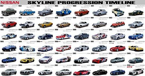 Nissan GT-R Skyline Timeline Poster 58x30 Large Hd Wall Art Print Gtr Nismo Jdm ()