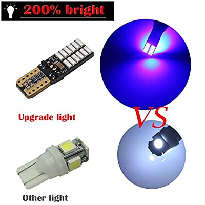 YaaGoo Bright Dome Lights LED bulbs Map License Trunk lamps,Canbus Error free,T10 168 194,blue,2pcs,Compact mini-size: Automotive