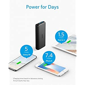 110b92722b52c Anker PowerCore Lite 20000mAh Portable Charger, Ultra-High Capacity 4.8A  Output Power Bank