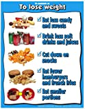 """Lose Weight Dont's 17"""" X 22"""" Laminated Poster"""