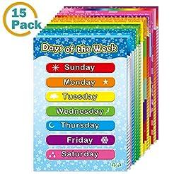 Educational Posters for Preschool Kids C...