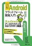 img - for Zukai andoroido puratto fomu kaihatsu nyumon : Puratto fomu kaihatsu hyojun kosu. book / textbook / text book
