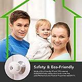EUDEMON 4 Pack Baby Safety Door Knob Covers Door
