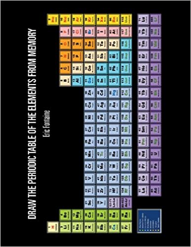 Amazon Draw The Periodic Table Of The Elements From Memory