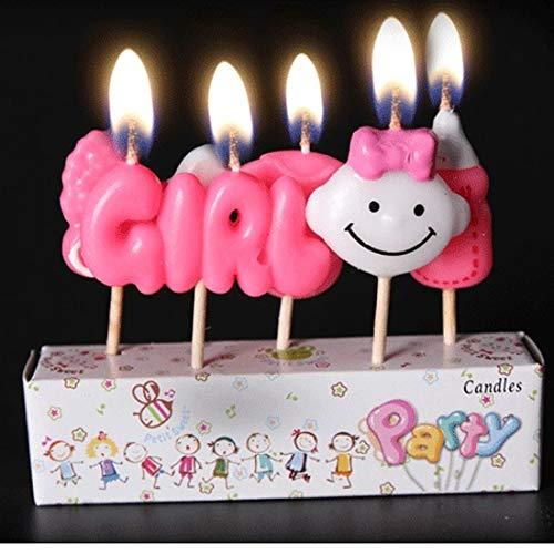 Best Birthday Candles