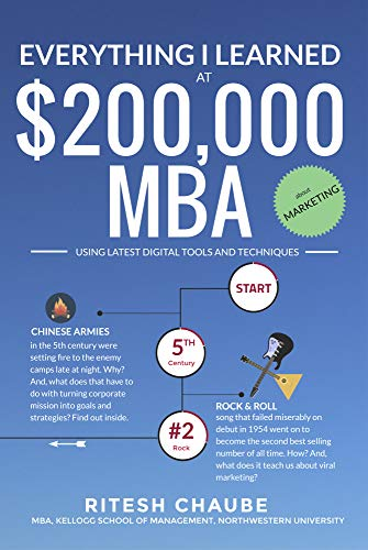 Everything I learned at $200,000 MBA about Marketing: Fun, relaxed, easy to  read