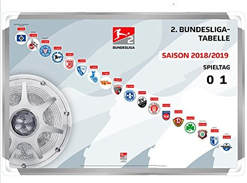 DFL 2. Bundesliga - Magnettabelle (2018-2019) Am Ball Com GmbH