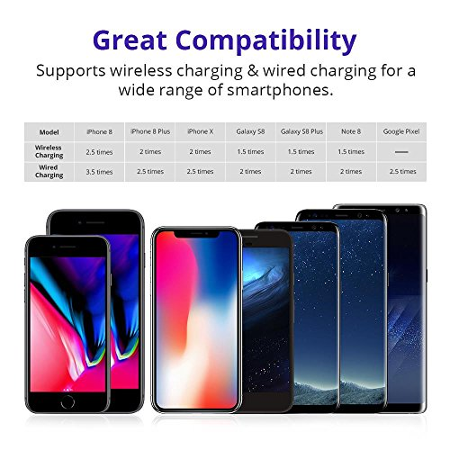cordless charger strength bank Tronsmart AirAmp Hybrid 10000mah extremely fast Charging strength Bank USB C Port easily transportable External Battery utilizing Qi cordless Charger for iphone x 8 plus Samsung Galaxy s8 s7 Note 8 Nintendo switch Google Pixel and All cell mobile phones Chargers
