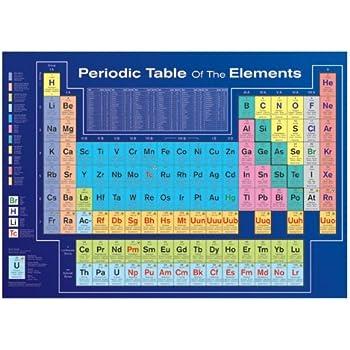 Amazon periodic table of elements educational art poster periodic table of elements educational art poster print 36x24 urtaz Gallery
