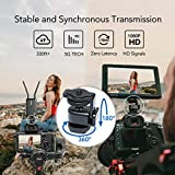 Wireless HDMI Video Transmitter and Receiver