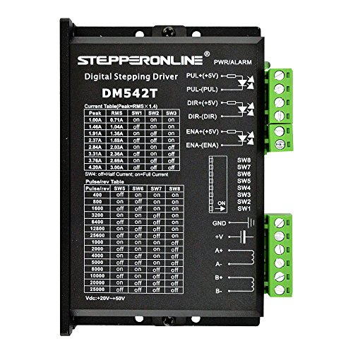 STEPPERONLINE CNC Stepper Motor Driver 1.0-4.2A 20-50VDC 1/128 Micro-step Resolutions for Nema 17 and 23 Stepper ()