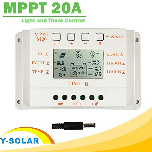 Price Of Solar Home Lighting System