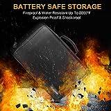Battery Organizer Storage Box, Fireproof Waterproof