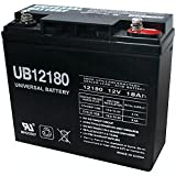 UB12180 12V 18AH SLA Internal Thread Battery for XPower PowerSource 1800
