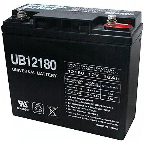 vision generator battery - 6
