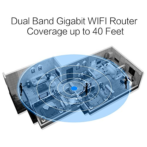 AFOUNDRY High Power Dual Band Wireless WiFi Router, 1200Mbps Gigabit Computer Router with 6 External Antennas, 3 Processors,Best Enterprise Router for Business,Large Home,Villas by AFOUNDRY (Image #6)