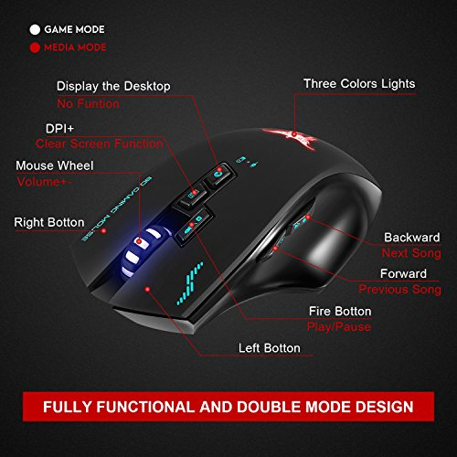 Wireless Mouse-Combatwing Gaming Mouse with Professional Ergonomic and Built-in Battery,Rechargeable Optical Gaming Mice with USB Nano Receiver for PC Laptop Computer Mac(above 10.4),4 Adjustable DPI by Combatwing (Image #7)