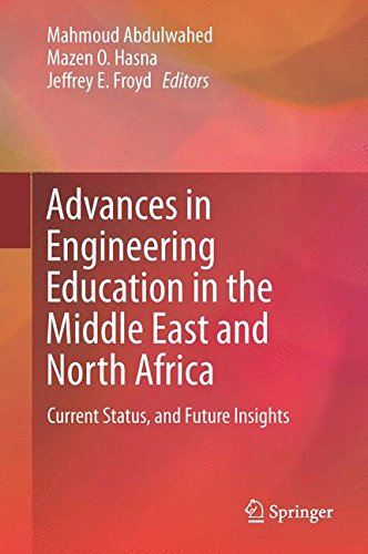 Advances in Engineering Education in the Middle East and North Africa: Current Status, and Future Insights