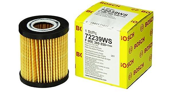 Bosch 72239 WS taller motor filtro de aceite: Amazon.es ...