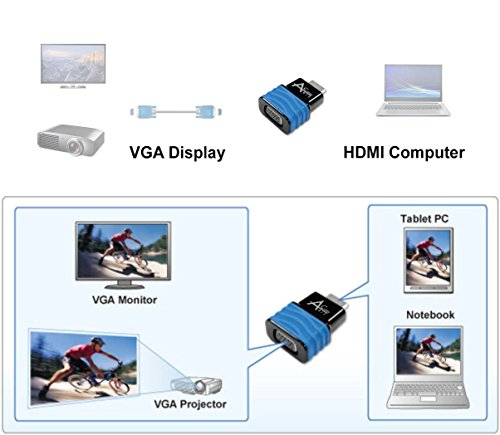 Ableconn HDMI2VGAD HDMI to VGA Adapter Converter Dongle for Desktop PC/Notebook up to 1920x1200 / 1920x1080 - HDMI to VGA HD15 monitor by Ableconn (Image #3)