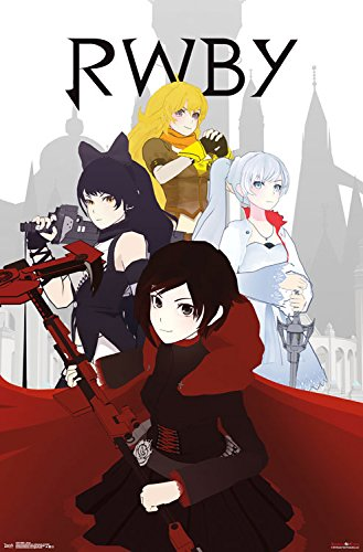 Trends International Rwby Group Wall Poster