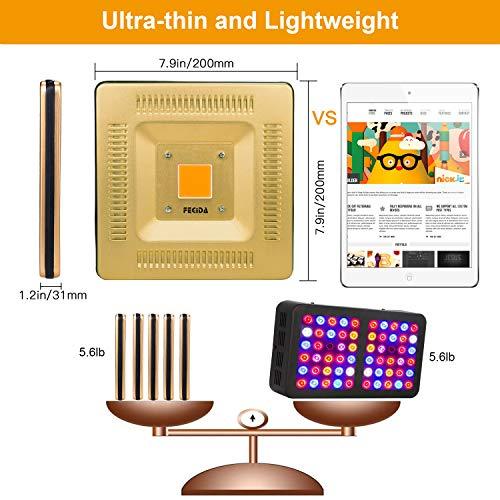 FECiDA LED Grow Light Waterproof, Best Grow Lights for
