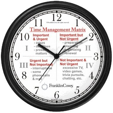 Habit 3 - Time Management Matrix or Quadrants (English Text) - Wall Clock from THE 7 HABITS - CLOCK COLLECTION by WatchBuddy Timepieces (White Frame)