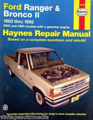 Buy manual suvs
