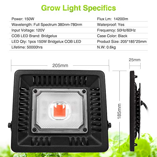 150W LED Grow Light-Relassy Full Spectrum Outdoor Plants Light-Waterproof COB Plants Grow Light for Indoor Plants, Indoor Grow Lamp for Greenhouse, Plants Tent, Natural Heat Dissipation, No Fans