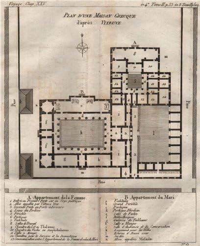 "Amazon ŏ¤ä»£ã'®ãƒªã'·ãƒ£ ®リシャの家 ×ラン Plan D Une Maison Grecque Vitruvius 1790 ŏ¤ã""地図 ¢ンティーク地図 Óンテージ地図 ®リシャの印刷地図 ¢ートフレーム Ýスター ªンライン通販"