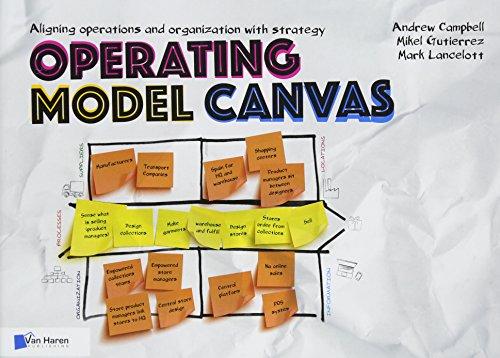 Download Operating Model Canvas FULL BOOK SERIES - 89gjd9fgie9rt