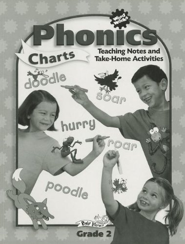 Rigby Literacy: Teaching Notes & Activities Grade 2 Word Works Rhyme Chart