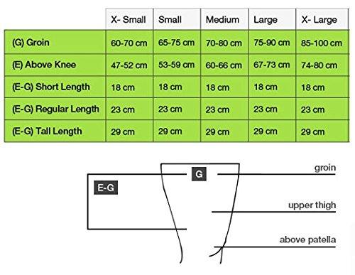 FarrowWrap Strong Thighpiece, Tan, BSN Jobst FarrowMed (Large, Tall)