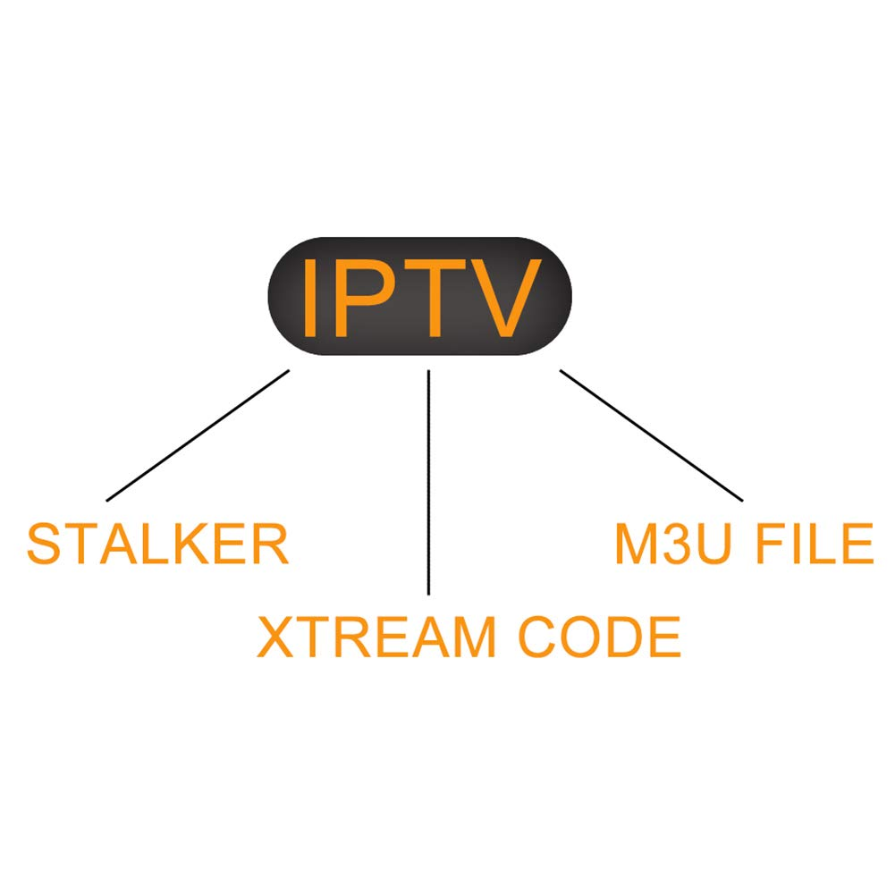 PinShang Satellite TV Receiver iBRAVEBOX V8 Magic DVB-S/S2 & IPTV Digital Free Satellite Web TV Receiver US Plug by PinShang (Image #8)