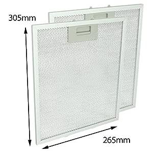 Spares2go - Extractor de rejilla de ventilación de aluminio para ...