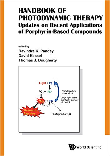 (Handbook of Photodynamic Therapy:Updates on Recent Applications of Porphyrin-Based Compounds)