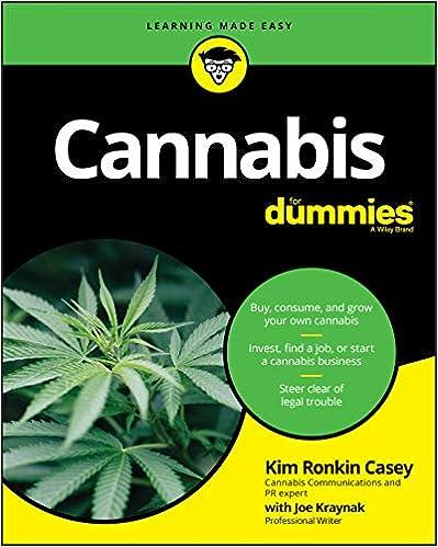 Cannabis Dummies
