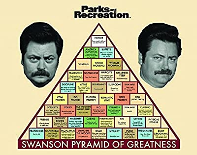 Parks and Recreation Ron Swanson Pyramid Workplace Comedy TV Television Show Poster Print
