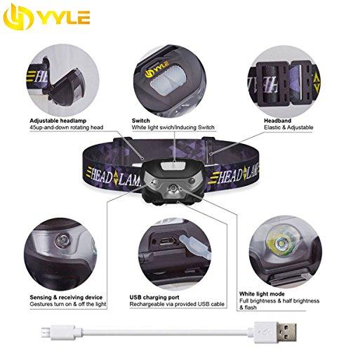Led Frontale De Rechargeable Lampe Yyle Mini Corps Détecteur 3000lm j4ALR5