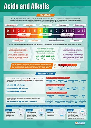 Acids and Alkalis | Science Posters | Gloss Paper Measuring 33\u201d x 23.5\u201d | STEM Charts for The Classroom | Education Charts by Daydream Education