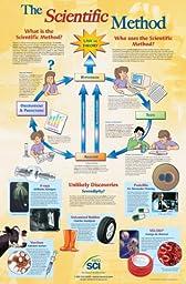 Neo Sci Scientific Method Laminated Poster, 23\