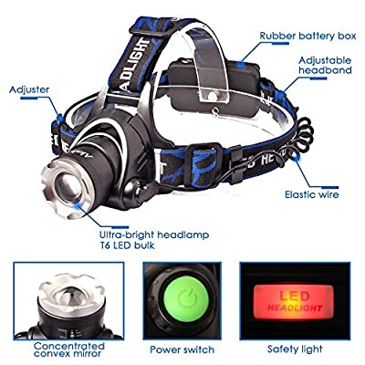 LED Headlamp,Akaho XML T6 Zoomable 3 Modes Super Bright Headlight with Rechargeable 18650 Battery and USB Cable for Camping, Running, Hiking and Reading